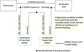 figure 4 15 wiring diagram for water pump and wiring diagrams bilge pump wiring diagram air conditioner p trap float switch and condensate
