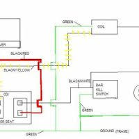 lifan wiring diagram wiring diagram lifan 125cc wiring diagram image about