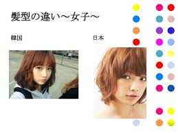 ファッション文化の違い 2011101228 朴秀珍 Ppt Download