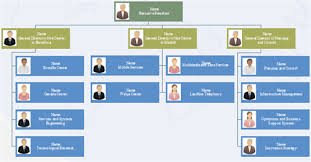 how to make organizational chart top tips to make org charts work