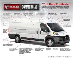 ram promaster the big van based on the fiat ducato promaster specs