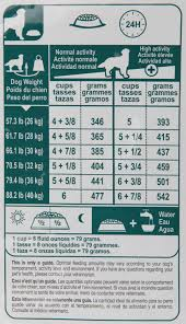 Royal Canin Diet Chart Royal Canin Veterinary Diet Hydrolyzed Protein Adult Hp Dry
