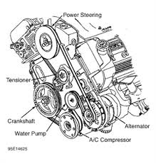 solved trailblazer serpentine belt diagram fixya 6 suggested answers