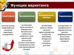 Пример курсовой работы по географии Дипломная работа методика подготовки и защиты Все