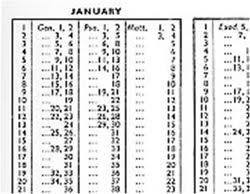 Christadelphian Reading Chart Bible Reading Plan