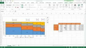 Mekko Chart Creator Create A Marimekko Chart Aka Mekko Chart