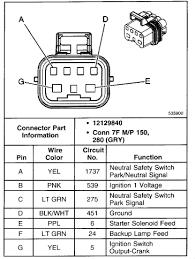 similiar buick rendezvous motor diagram keywords buick rendezvous engine diagram 2003 buick rendezvous engine diagram