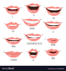 Phoneme Mouth Chart Female Mouth Animation Phoneme Mouth Chart