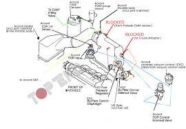 wiring a vacuum plug wiring diagram rexair rainbow vacuum repair instructions low vole wiring diagram source