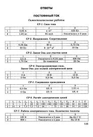 Ответы к тестам по физике класс Громцева ОТВЕТЫ ПОСТОЯННЫЙ ток Самостоятельные работы СР 1 Сила тока 1 2 3 1 0
