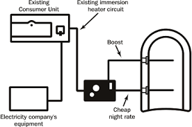 untitled wiring diagram dual immersion heater