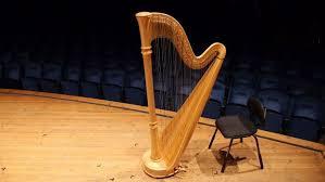Alat musik melodis dikelompokkan jadi beberapa jenis. 5 Alat Musik Harmonis Beserta Gambar Dan Penjelasan Lezgetreal