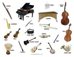 تفاوت اصوات سازها