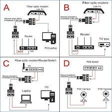 ethernet cord splitter insten 1x2 port hdmi splitter amplifier ethernet cord splitter 4 wire ethernet cable diagram bestharleylinks info hdmi splitter wiring diagram ethernet rj45