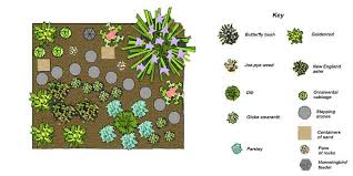Small Picture Butterfly garden design Department of Horticulture