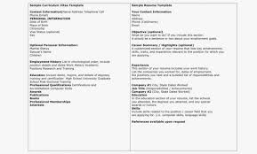 Resume Or Curriculum Vitae Adorable 48 Various Ways To Do Curriculum Vitae Resume Curriculum
