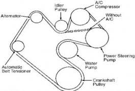 chrysler v8 belt diagram online auto repair diy car repairs picture of dodge v8 belt diagram