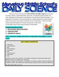 Daily Science 81 Heat Stroke Vs Heat Exhaustion Diagram Questions Key