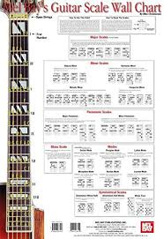 All The Guitar Scales Chart Guitar Scale Wall Chart Mike Christiansen 9780786667147