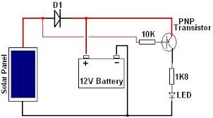 12v solar battery charger circuit diagram wiring diagram Solar Circuit Diagram 12v solar battery charger circuit diagram use solar panel as darkness detector solar inverter circuit diagram