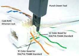 rj45 jack wiring diagram stylesync me rj45 female connector wiring diagram at Rj45 Socket Wiring Diagram