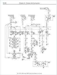 1985 cj7 wiring diagram jeep wiring harness diagram wiring diagram 1985 cj7 wiring diagram jeep wiring harness diagram wiring diagram schemes 1985 jeep cj7 engine wiring diagram