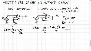 op amps 4 unity gain amplifier voltage gain derivation you
