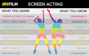 screen acting diploma dbs film berlin refine hone the specific skills required to become truly captivating on screen research and think critically about the work you want to make