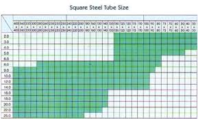 Square Steel Tube Size Chart Stainless Steel Square Tubing Inquisitive Square Steel Tube