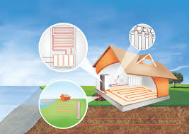 How Does A Heat Pump Heat Ground Source Heat Pump Installers In Norfolk Suffolk And East