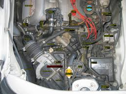 knowledge base info what s what on a turbo engine image4