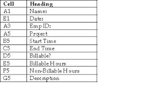 Billable Hours Timesheet Create A Timesheet Template To Help Track Your Billable Hours