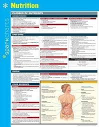 Nutrition Sparkcharts Sparknotes 9781411470651
