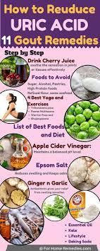 High Uric Acid Level Chart Pin On Herbs