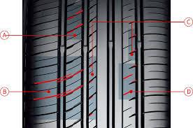 Advan Db V552 Passenger Tires Tires Yokohama Tire