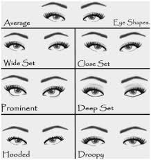 hooded eye makeup diagram fresh eyeliner tips and techniques for diffe eye shapes of hooded eye
