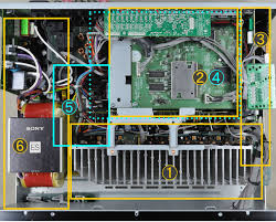 improving stereo performance of a surround sound setup part 1 inside a sony str da3600es receiver