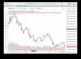 Mcc Crypto Charts Tradingview Tips Steemit
