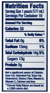 capri sun strawberry kiwi juice drink nutrition facts