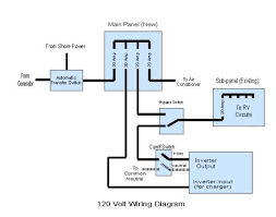 rv converter wiring diagram wiring diagram parallax power converter wiring diagram discover your