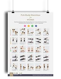 Abs Exercise Chart Tone Tighten Home Gym Posters Set Of 5 Exercise Charts 19
