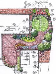 Small Picture Garden Design Garden Design with Garden Landscaping Design Online