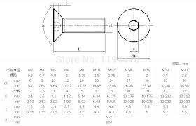 Hex Cap Screw Size Chart Flat Head Socket Screw Dimensions Lingeriestar Co