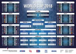 World Cup Russia Wall Chart