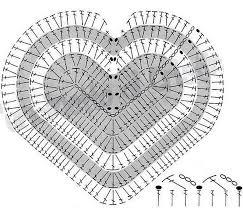 crochet heart shaped rug pattern crochet heart shaped rug pattern 1