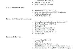 Bad Resume Examples Pdf – Lifespanlearn.info
