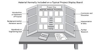 Presentation Board Size Tri Fold Poster Size Tri Fold Sizes Poster