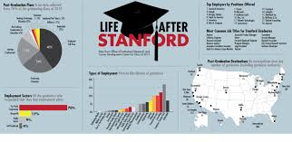 what s next for the class of stanford daily graduation graphic