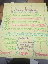 best literary analysis middle school ideas parcc literary analysis anchor chart