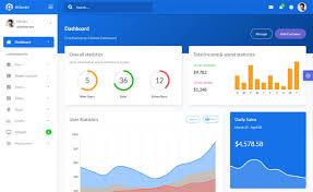Bootstrap 4 Chart Example Atlantis Lite Free Bootstrap 4 Html5 Admin Dashboard Template